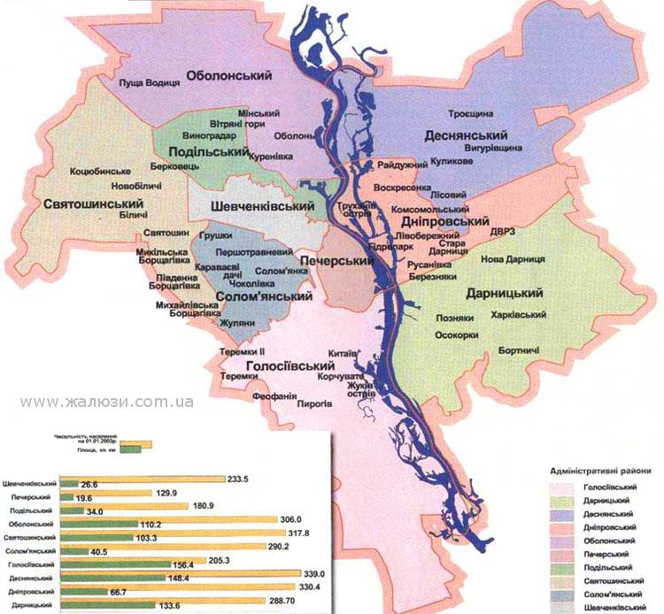 Районы Киева
